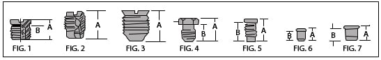 flush type grease fittings