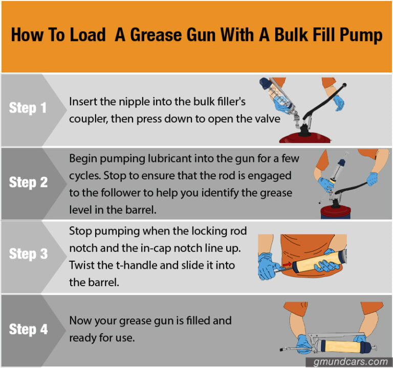 how to load a grease gun with a bulk fill pump