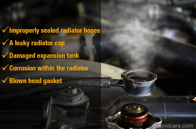 Causes of a coolant leak