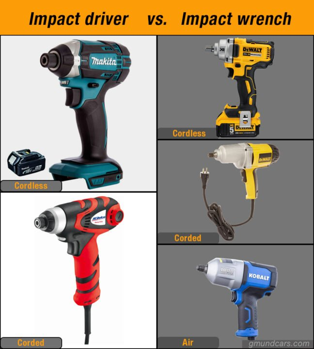impact driver vs impact wrench power source difference