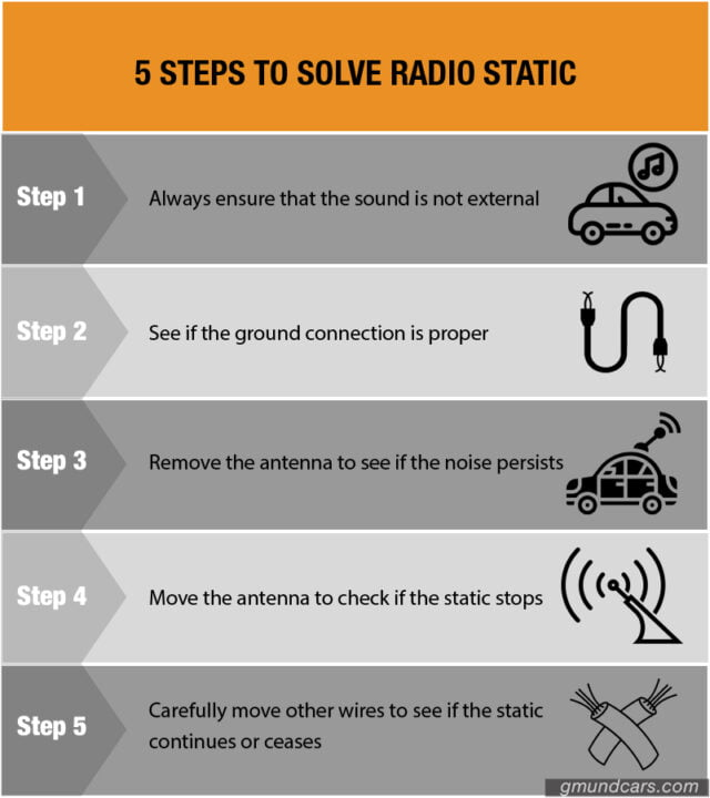 five steps to solve the radio static