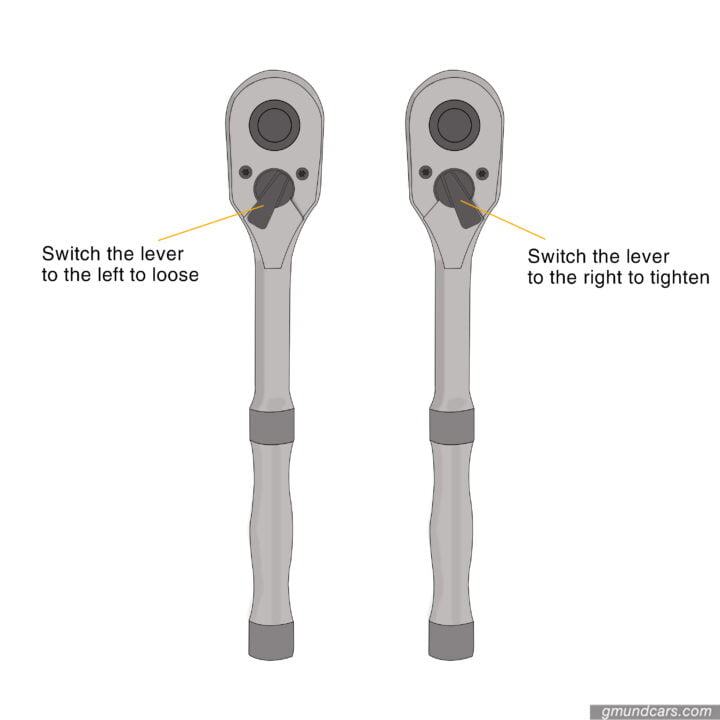 switch turning direction of pear head ratchet