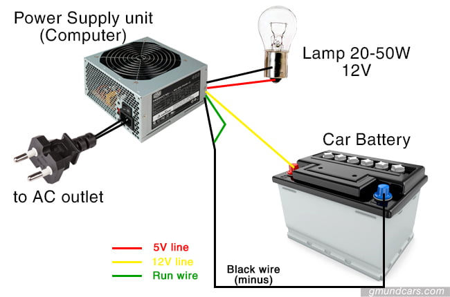 A DIY battery charger system with a computer PSU