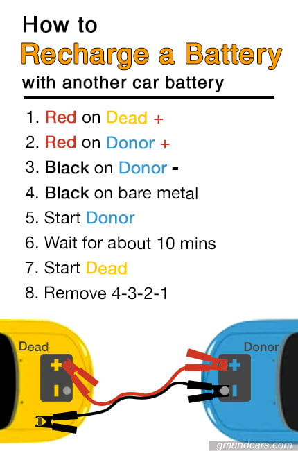 how to recharge a battery with another car battery